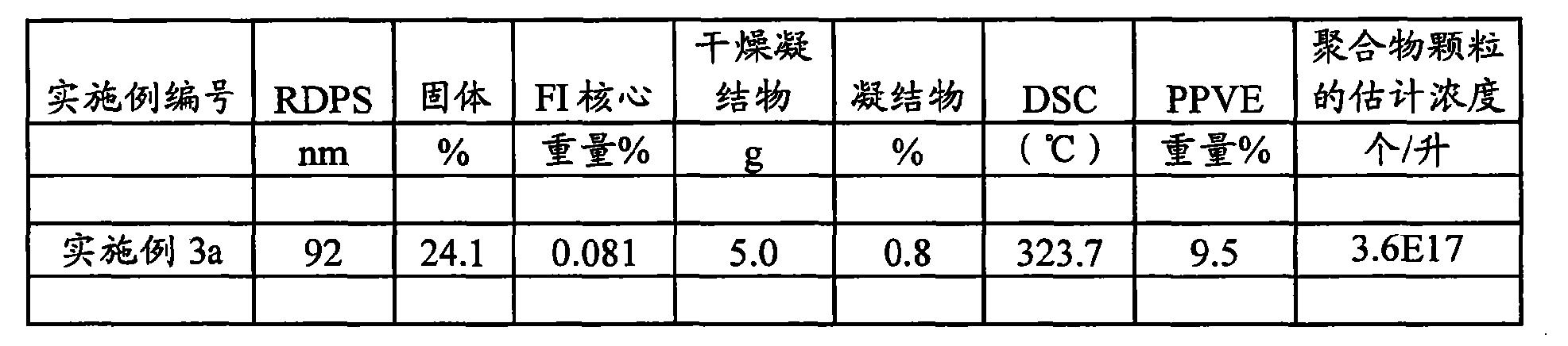 Figure CN102264779AD00232