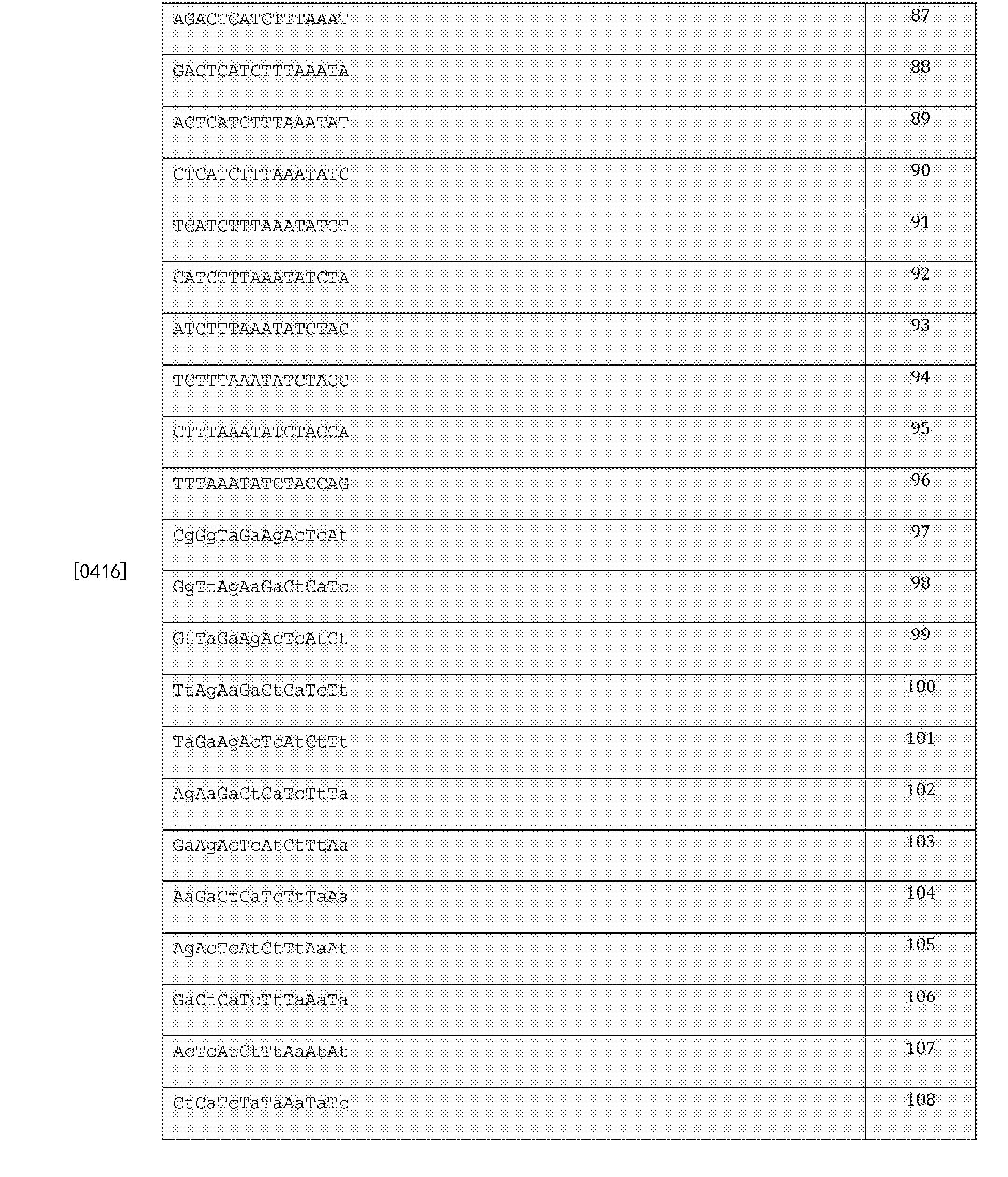 Figure CN102712928BD00651