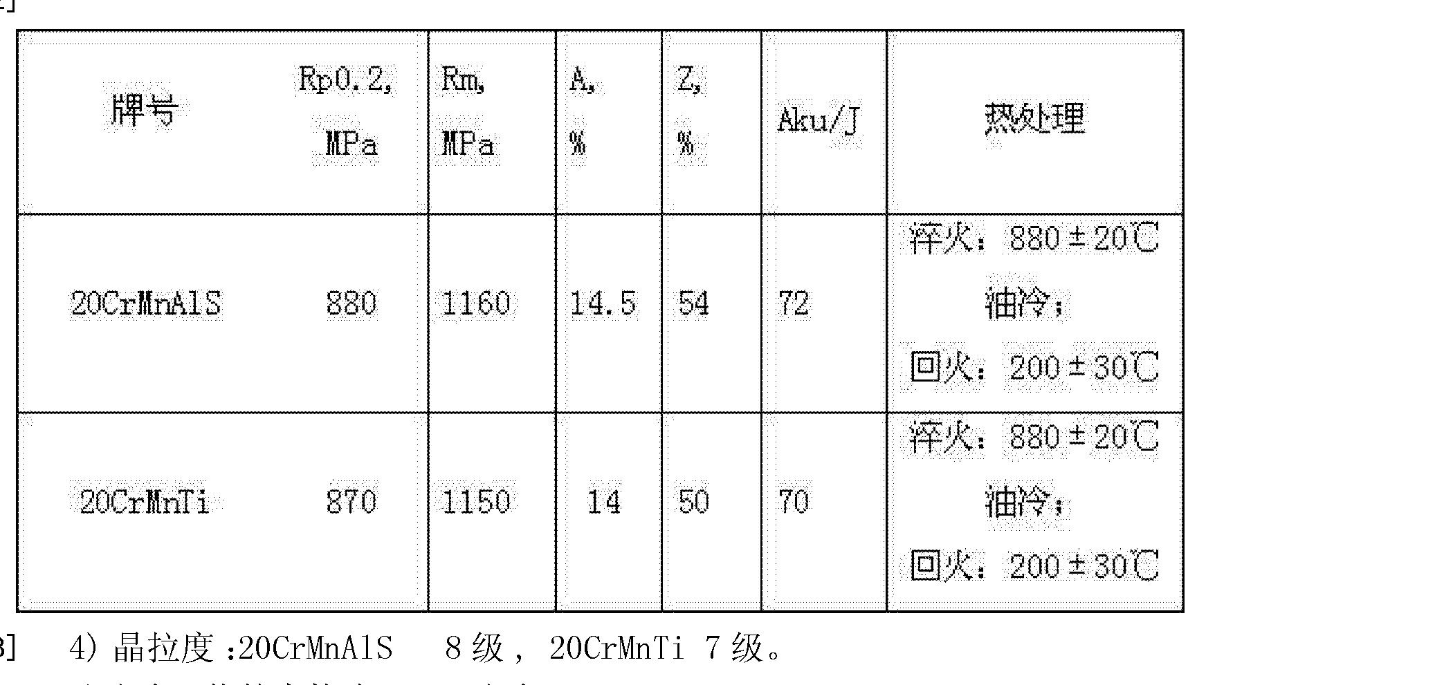 Figure CN102703817BD00072