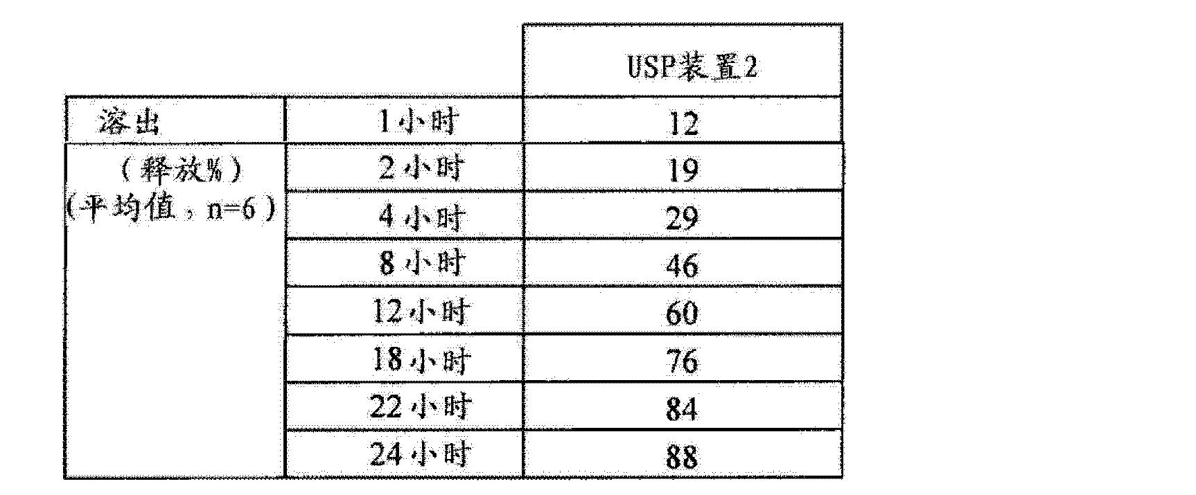 Figure CN102657630AD00791
