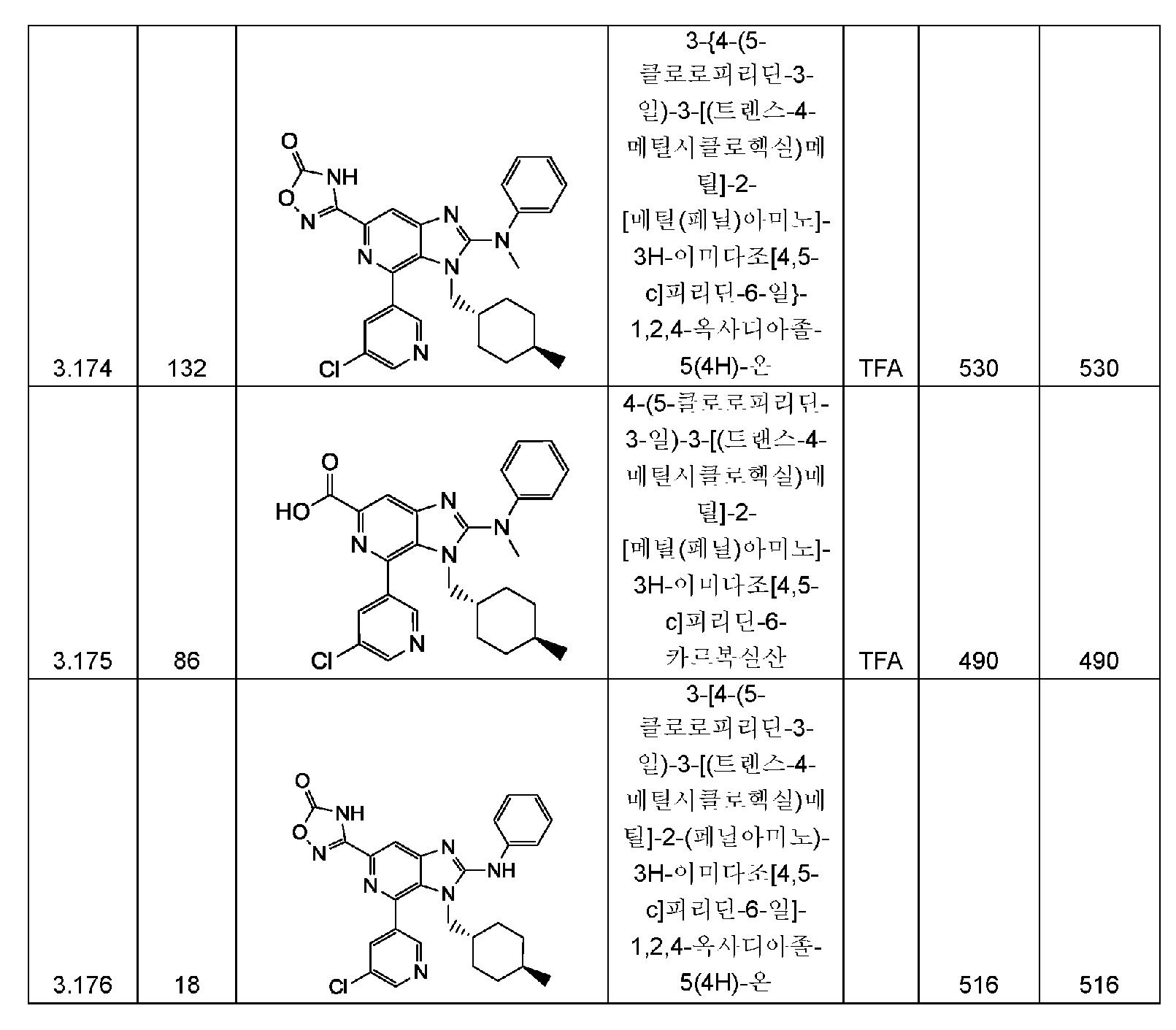 Figure pct00276