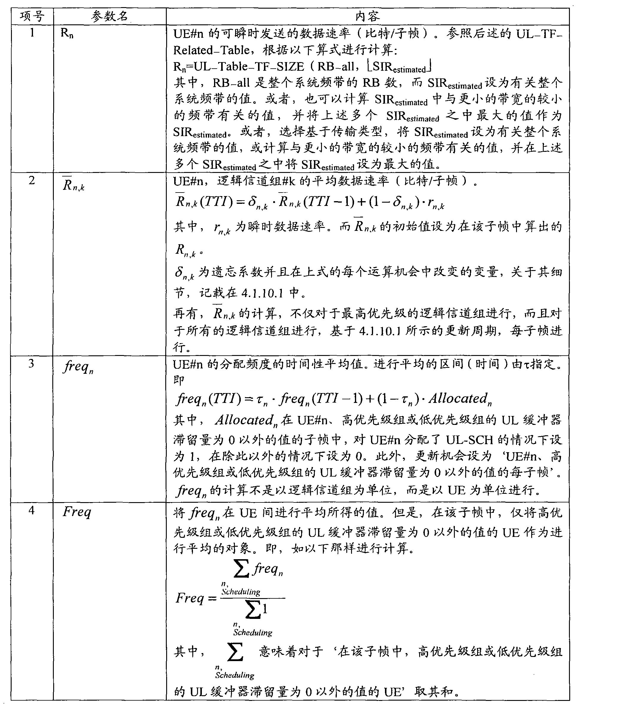 Figure CN101669401BD00182