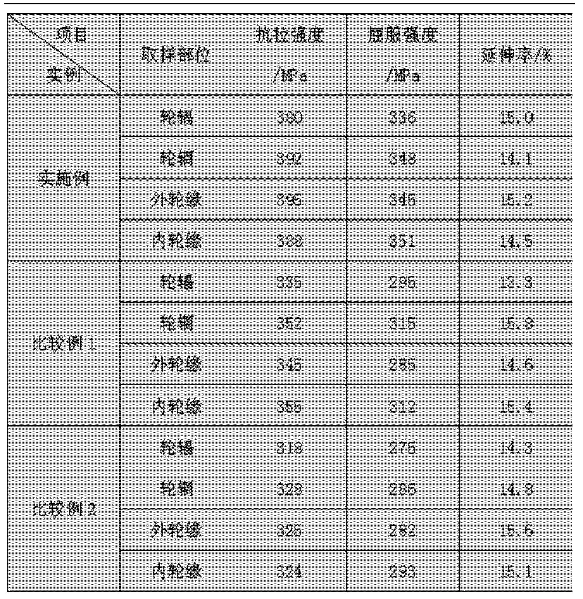 Figure CN104015011AD00071