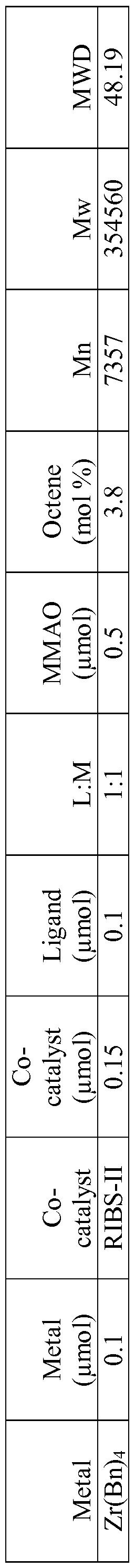 Figure imgf000077_0005