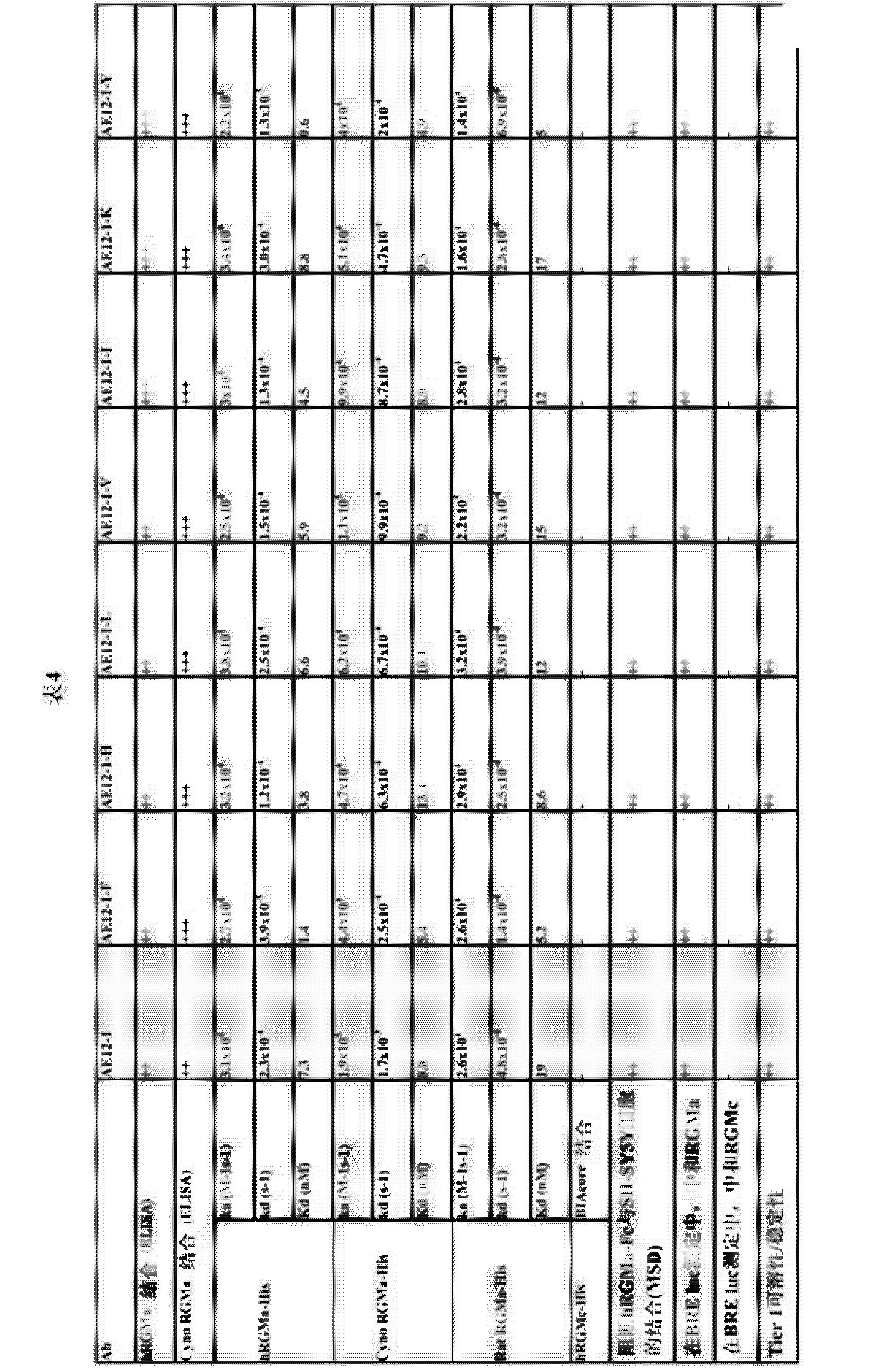 Figure CN104487455AD00871
