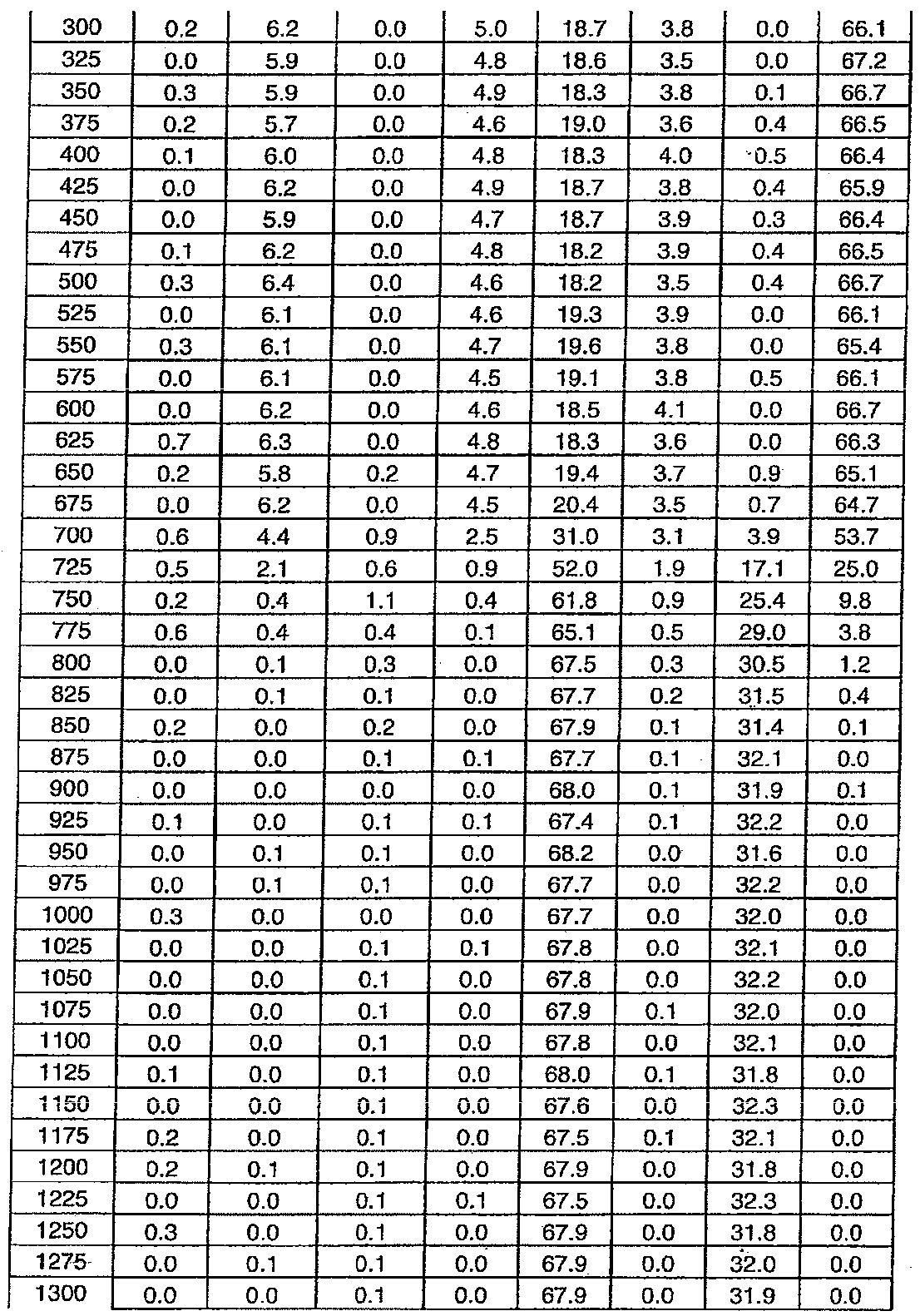 Figure 112011076702345-pat00035