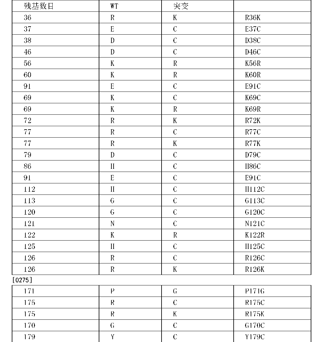 Figure CN102625811BD00321