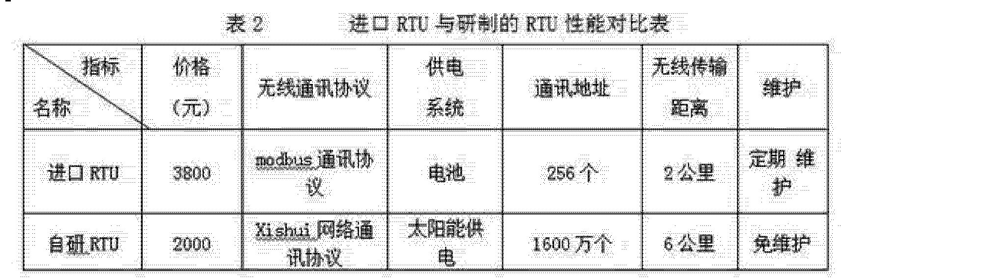 Figure CN201919444UD00092