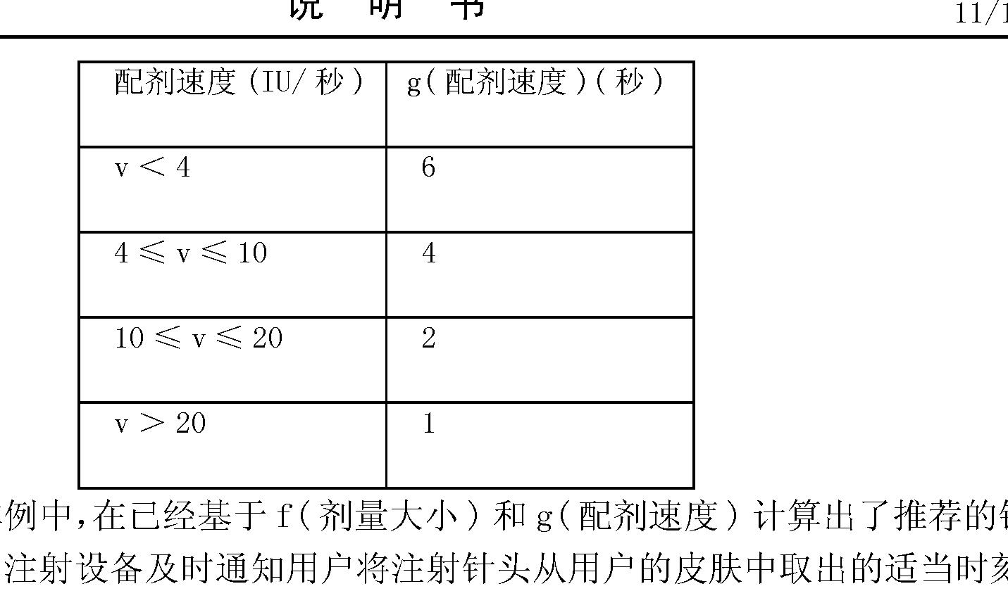 Figure CN101909673BD00131