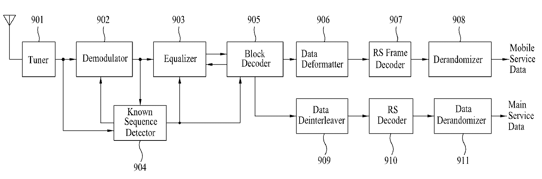 Figure R1020070034021