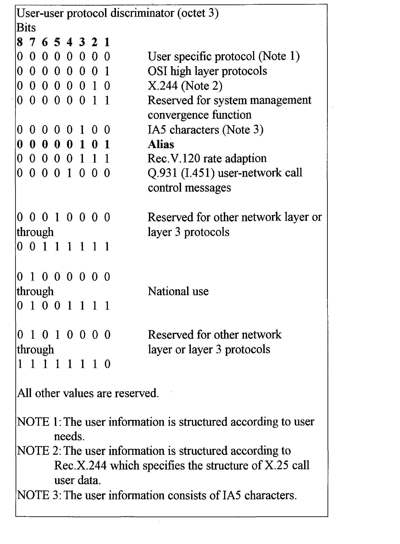 Figure CN101404684BD00091