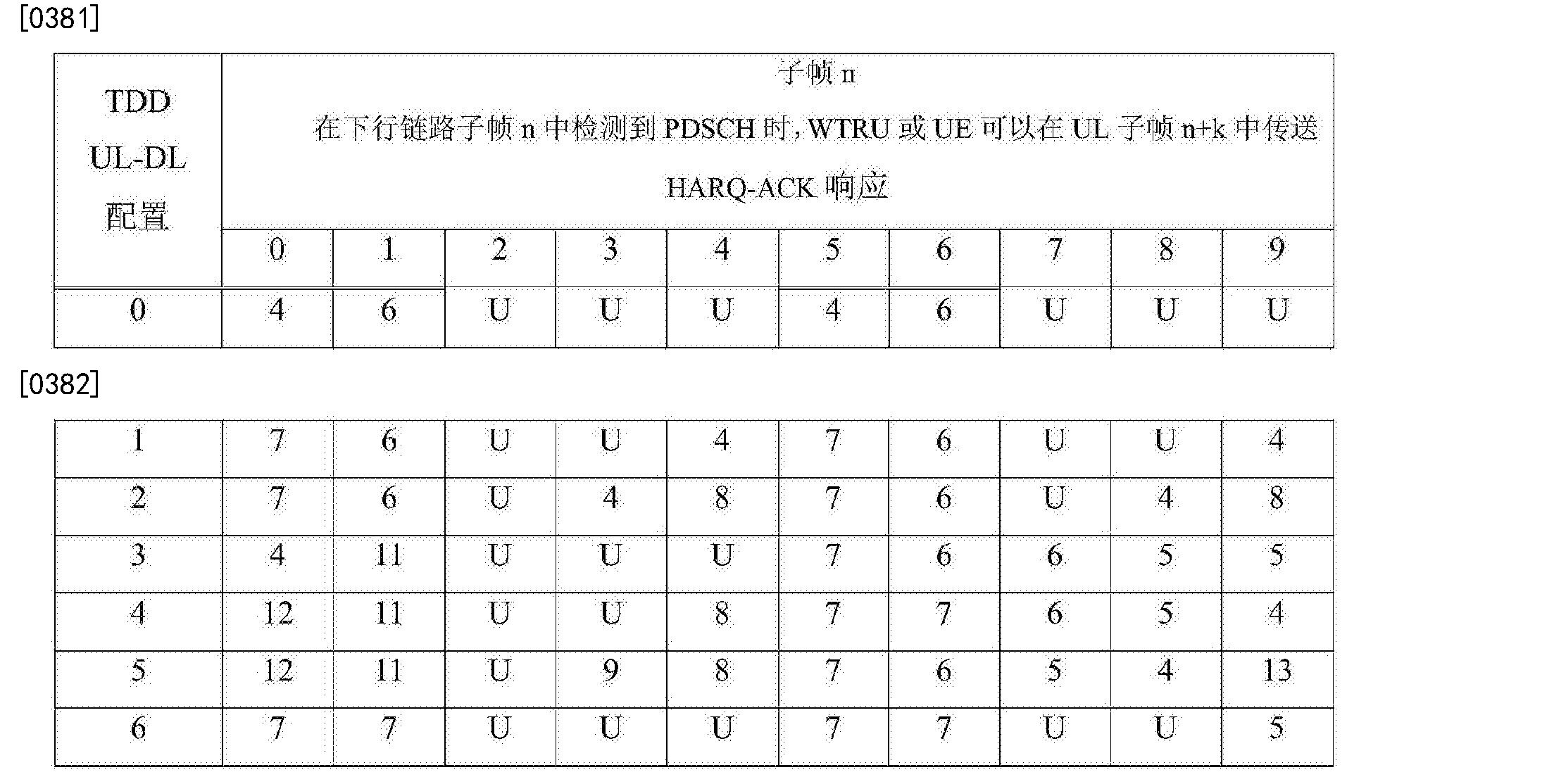 Figure CN104081709BD00591