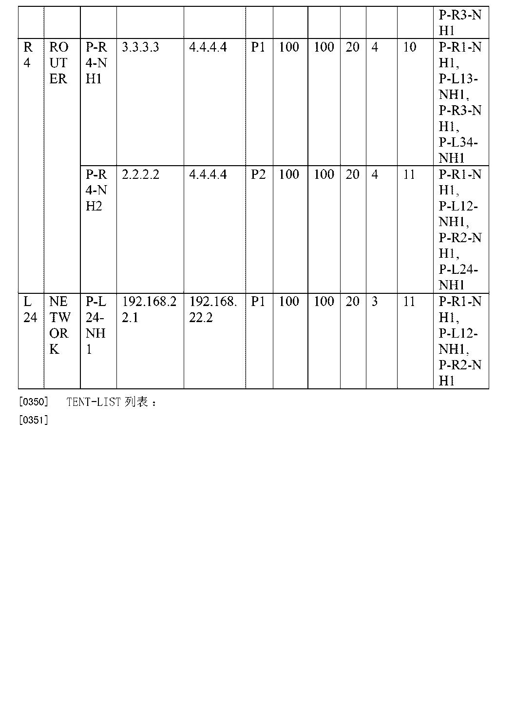 Figure CN103036791BD00551