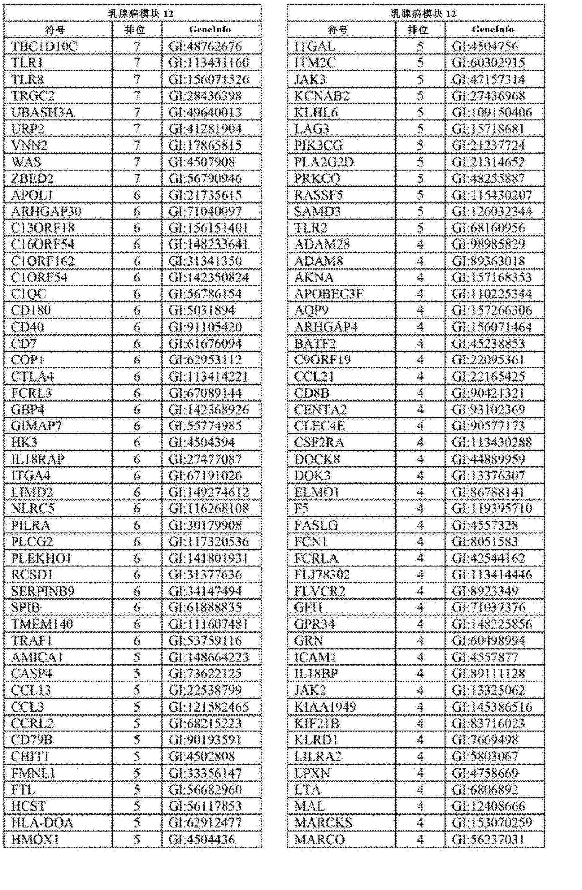 Figure CN102858999AD00921