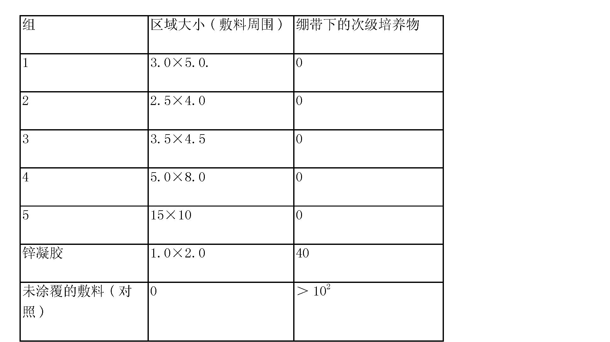 Figure CN101163455BD00901