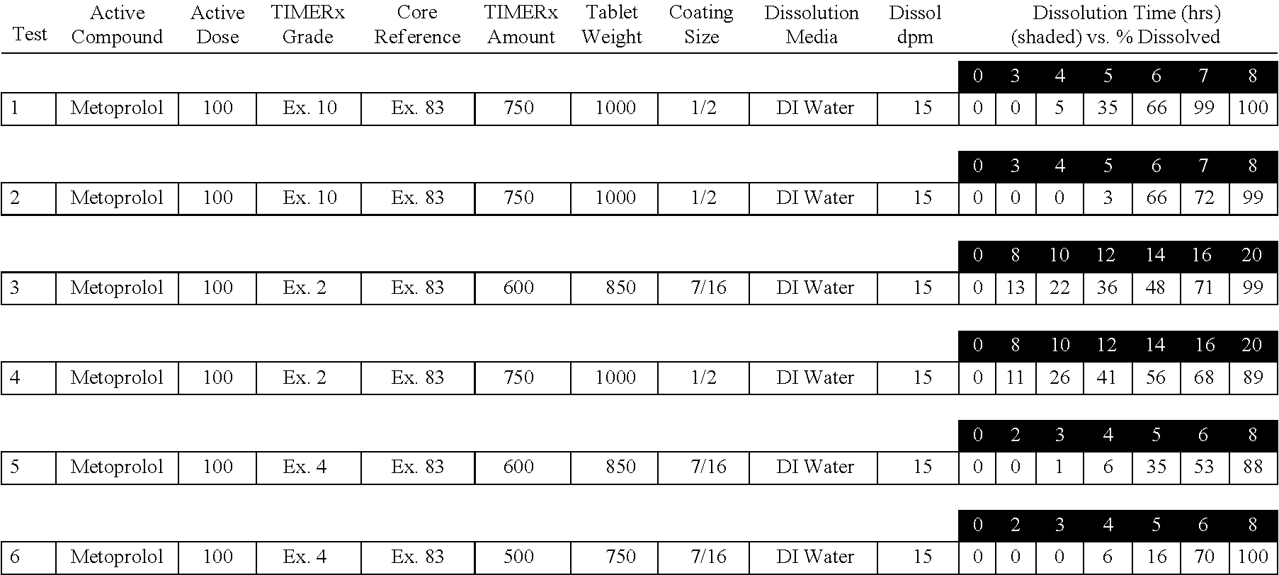 Figure US07887841-20110215-C00031