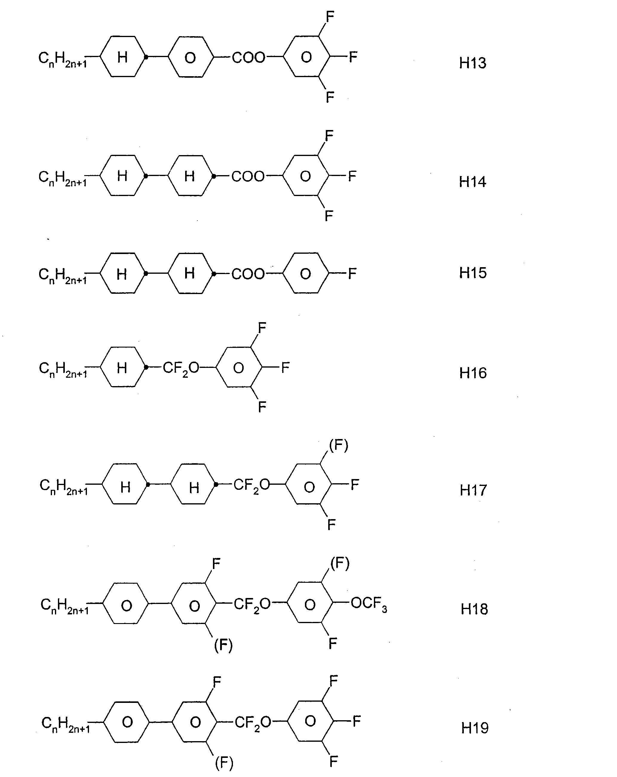 Figure CN101294079BD00341