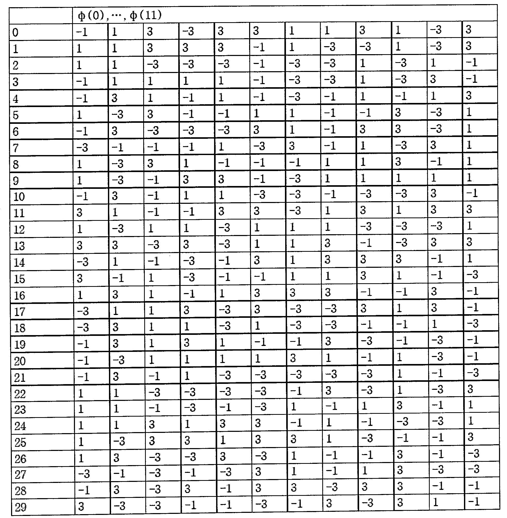 Figure 112011500951185-pat00013
