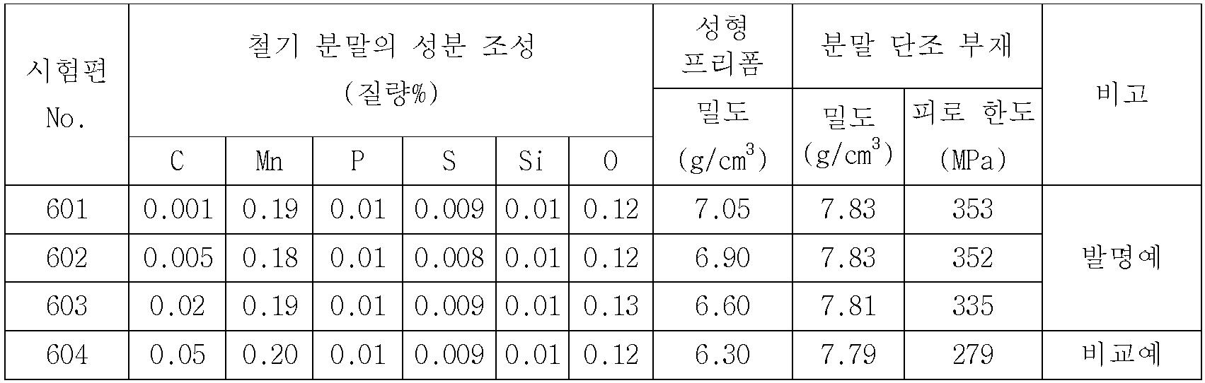 Figure 112009007267005-PCT00007