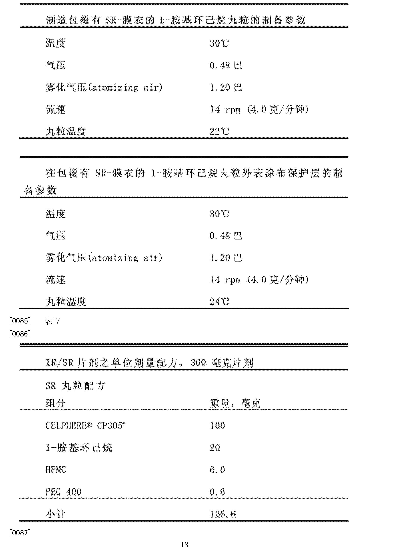 Figure CN102573911BD00181