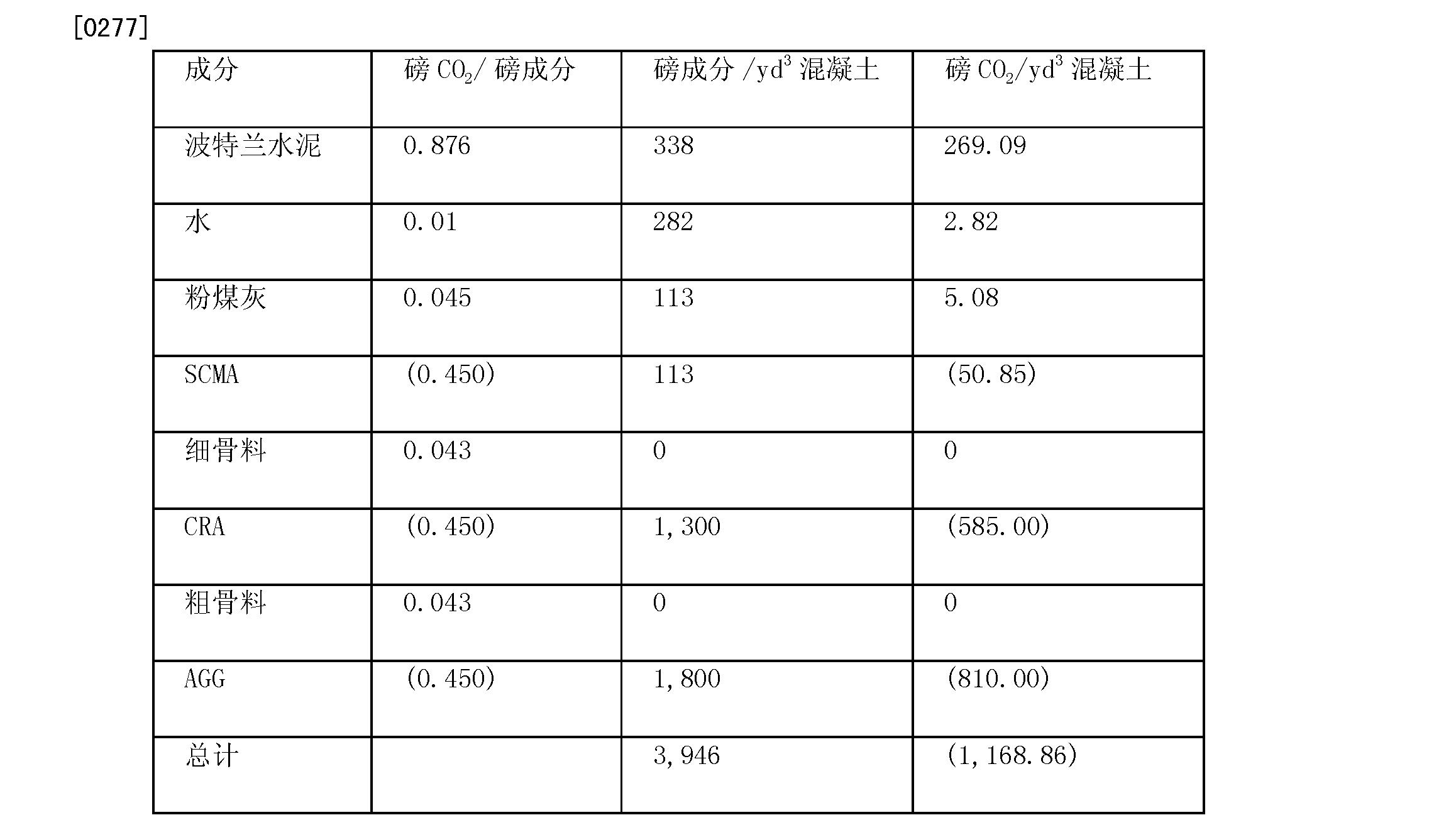 Figure CN101939269BD00432