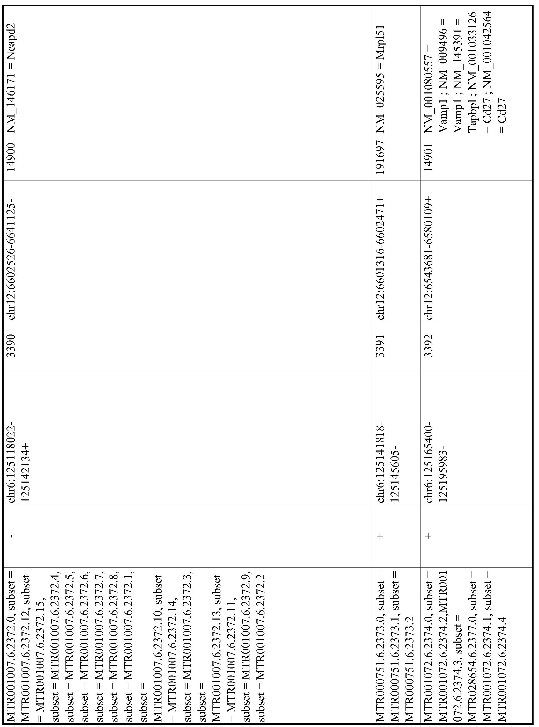 Figure imgf000672_0001