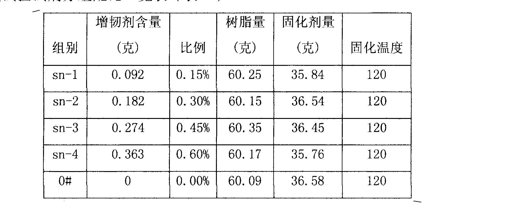 Figure CN102585289AD00071