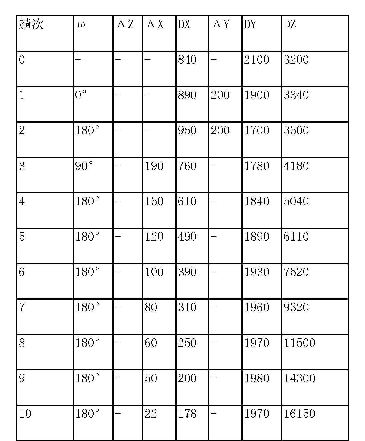 Figure CN103273272BD00122