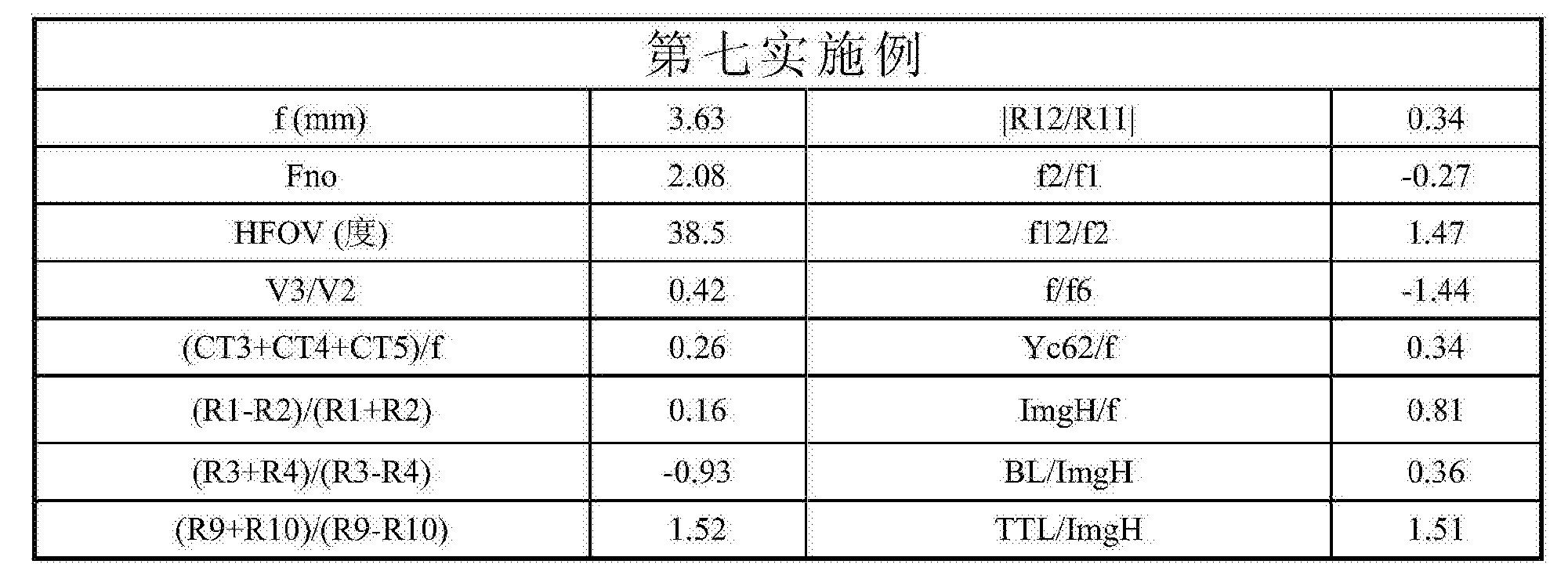 Figure CN105572844BD00321