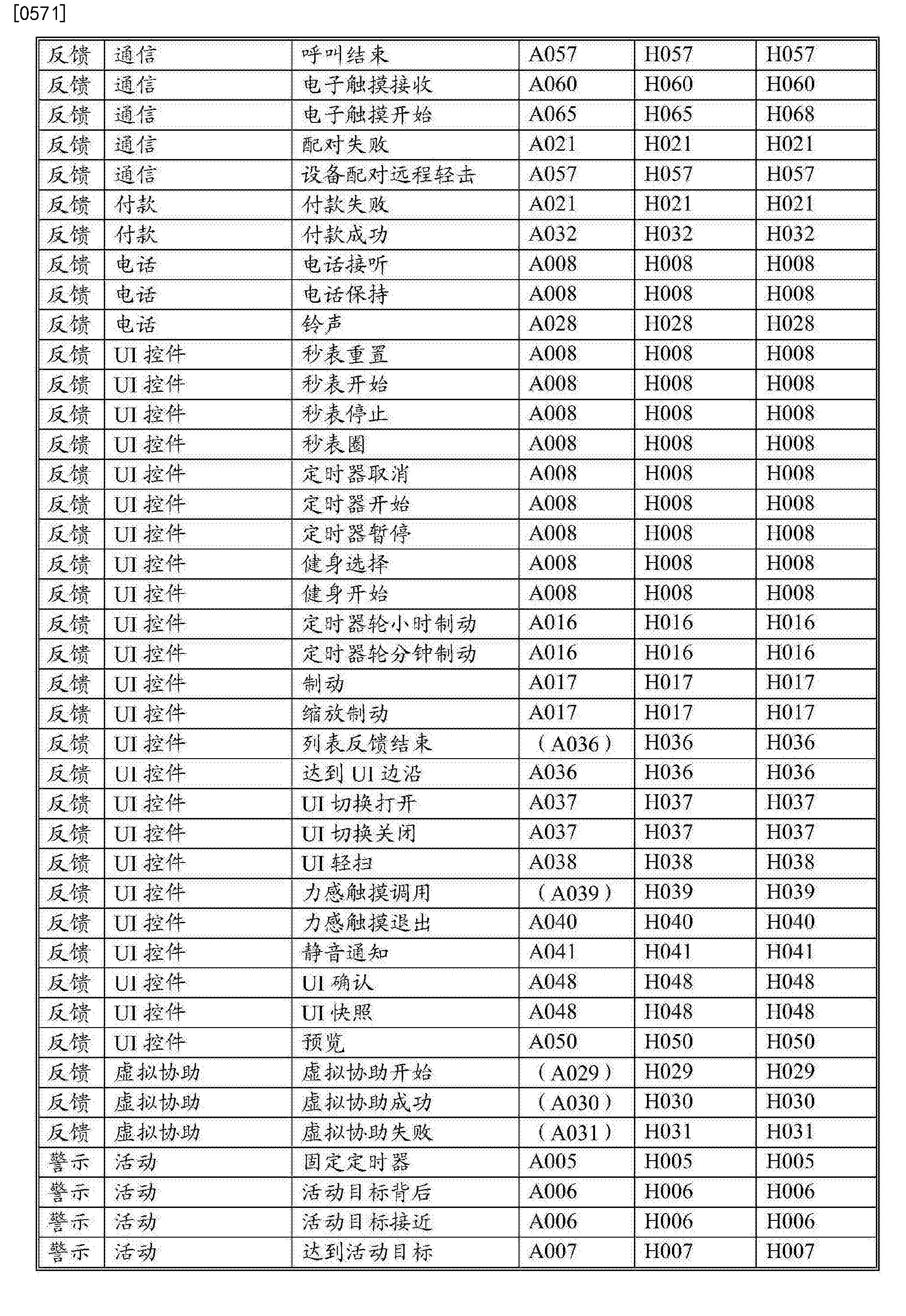 Figure CN106575230AD01051