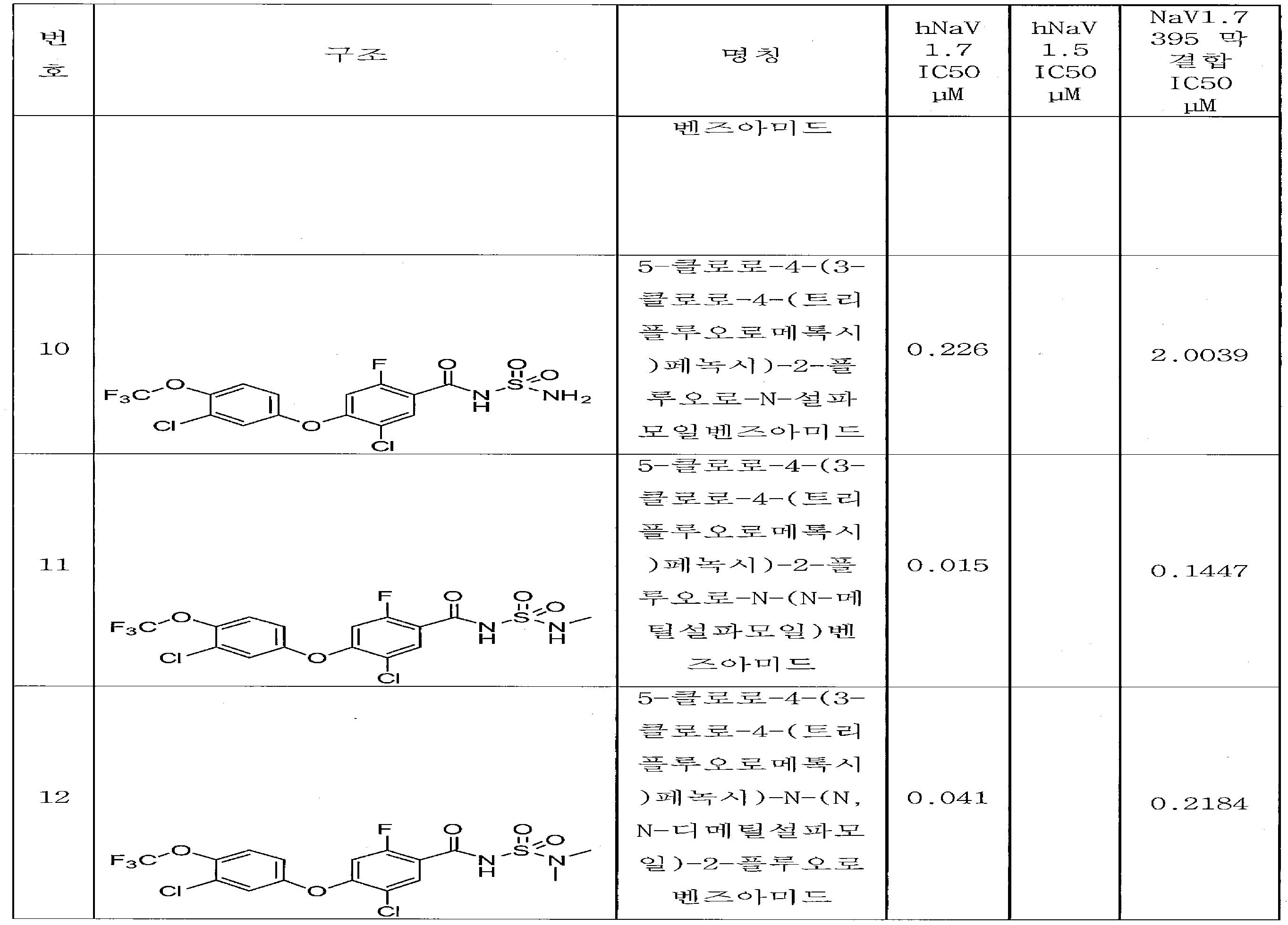 Figure 112015011690175-pct00166