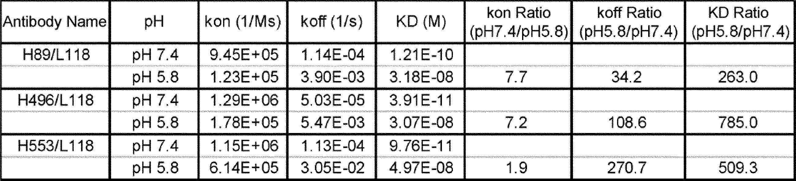 Figure JPOXMLDOC01-appb-T000020