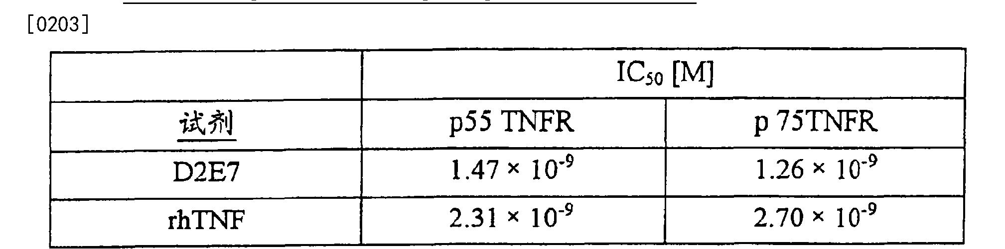 Figure CN103275221BD00352