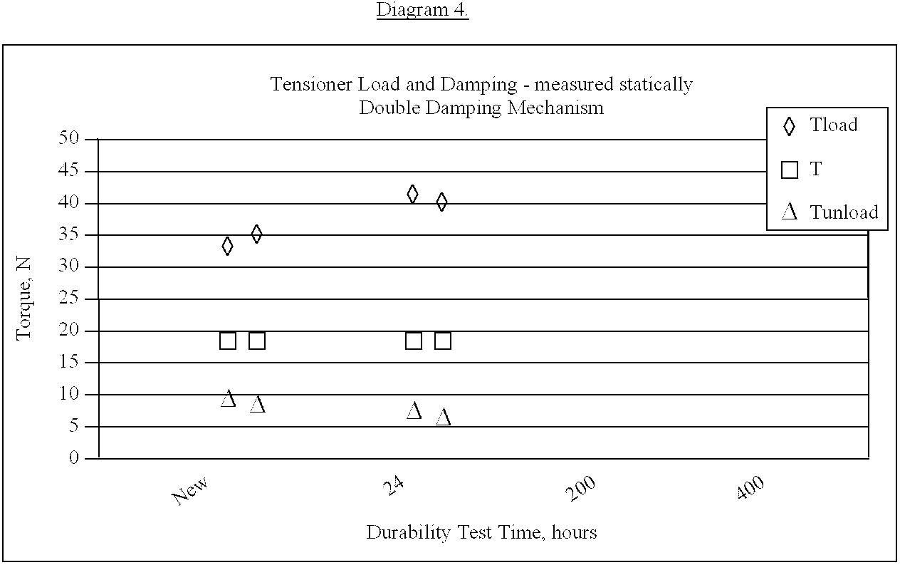 Figure US06609988-20030826-C00004