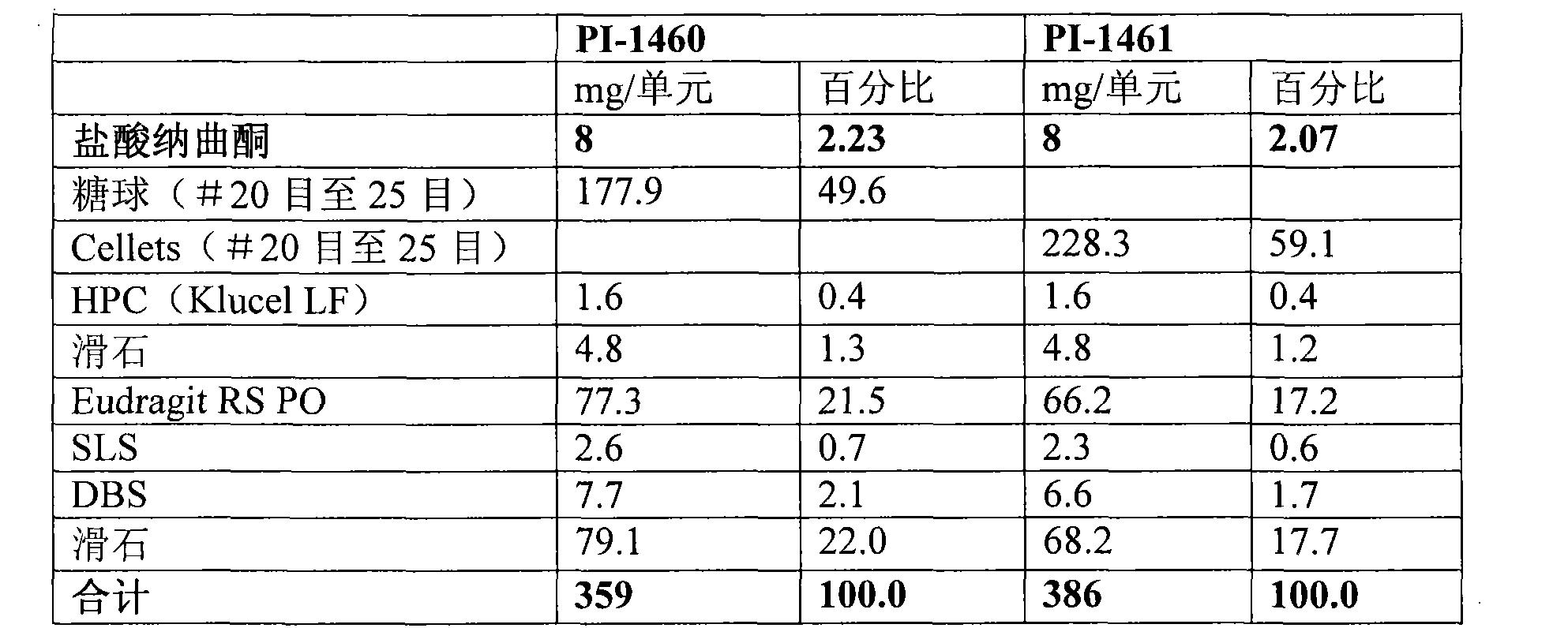 Figure CN101677963BD00341