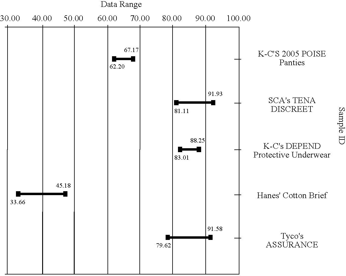 Figure US20060161130A1-20060720-C00002