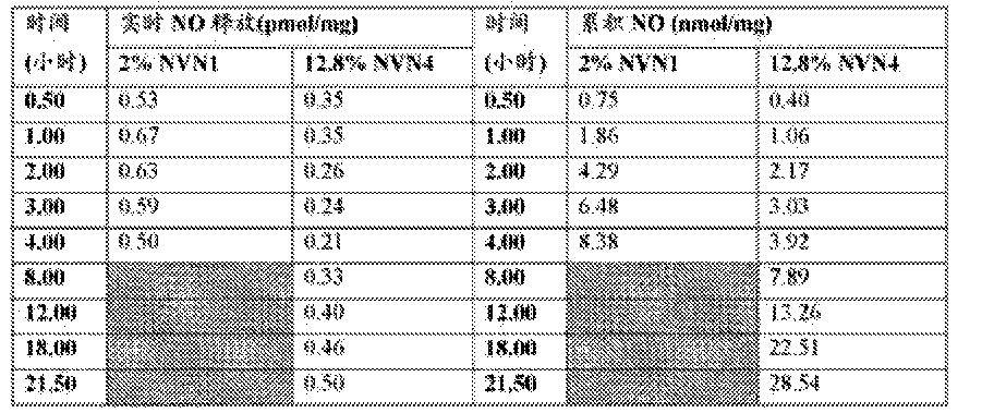 Figure CN105813617AD00351