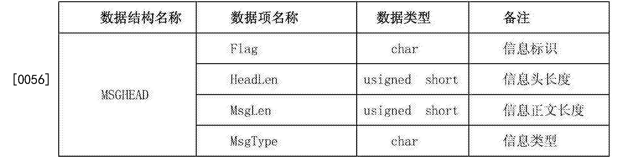 Figure CN103176795BD00082