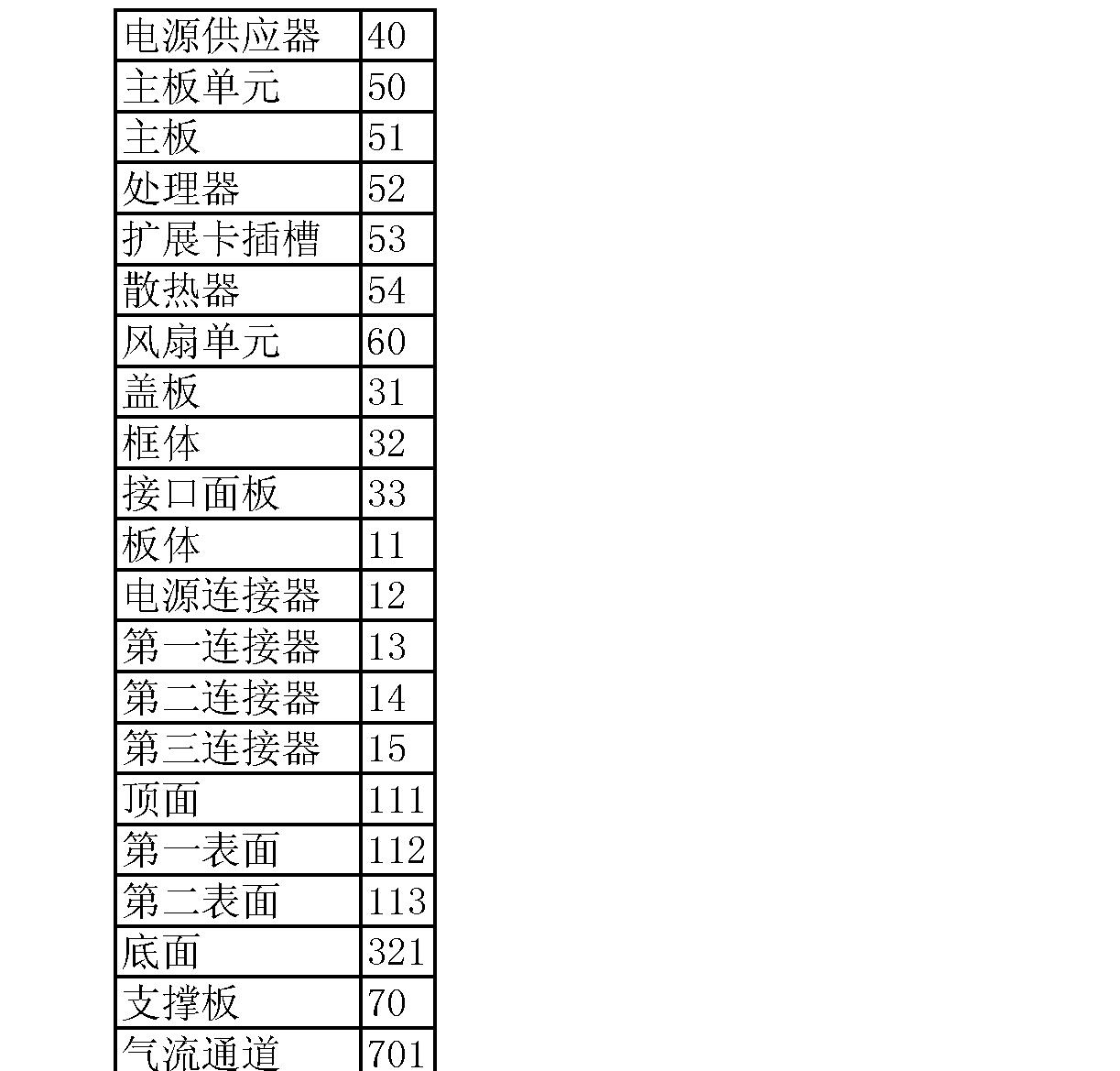 Figure CN102759956AD00041