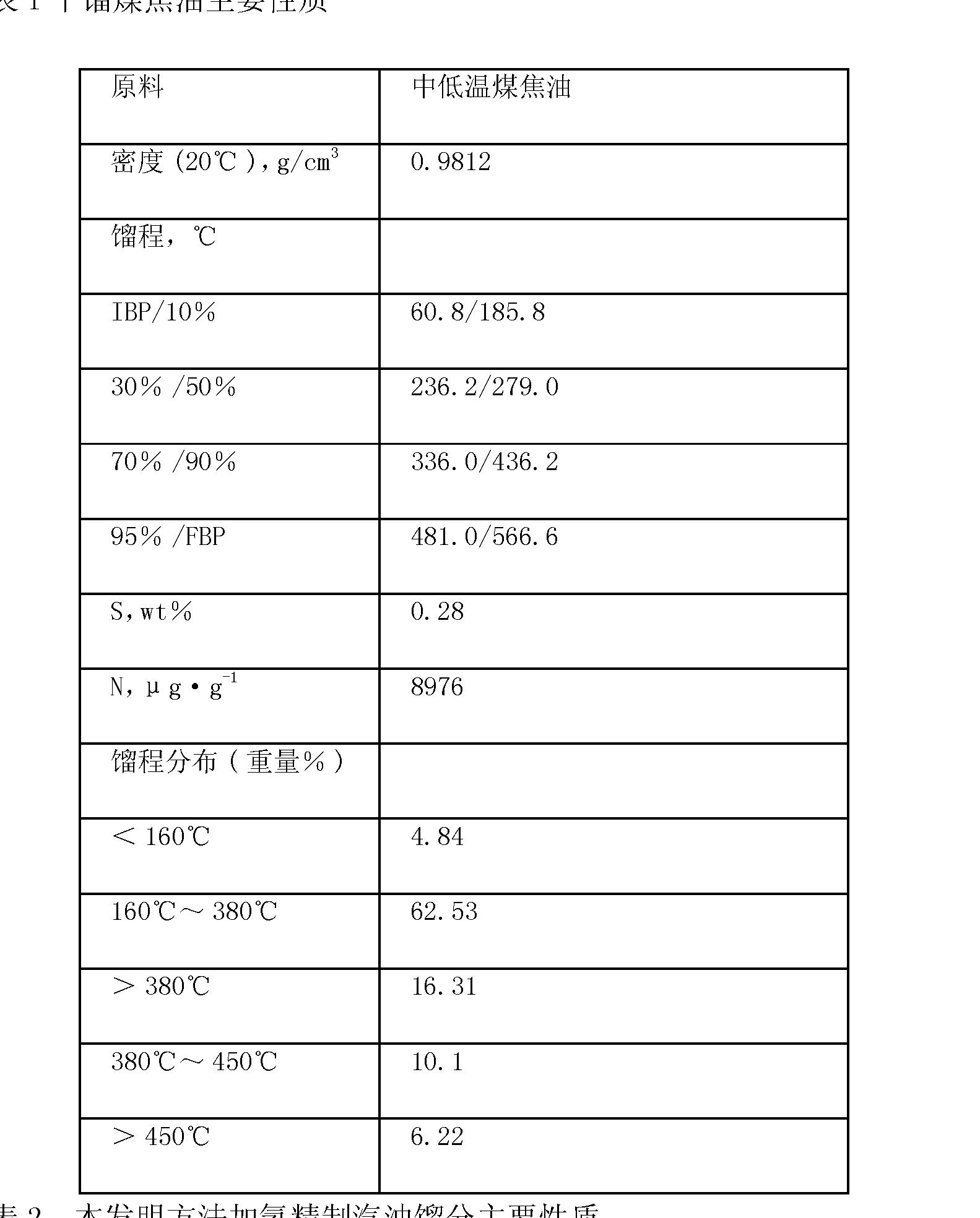 Figure CN101538482BD00091