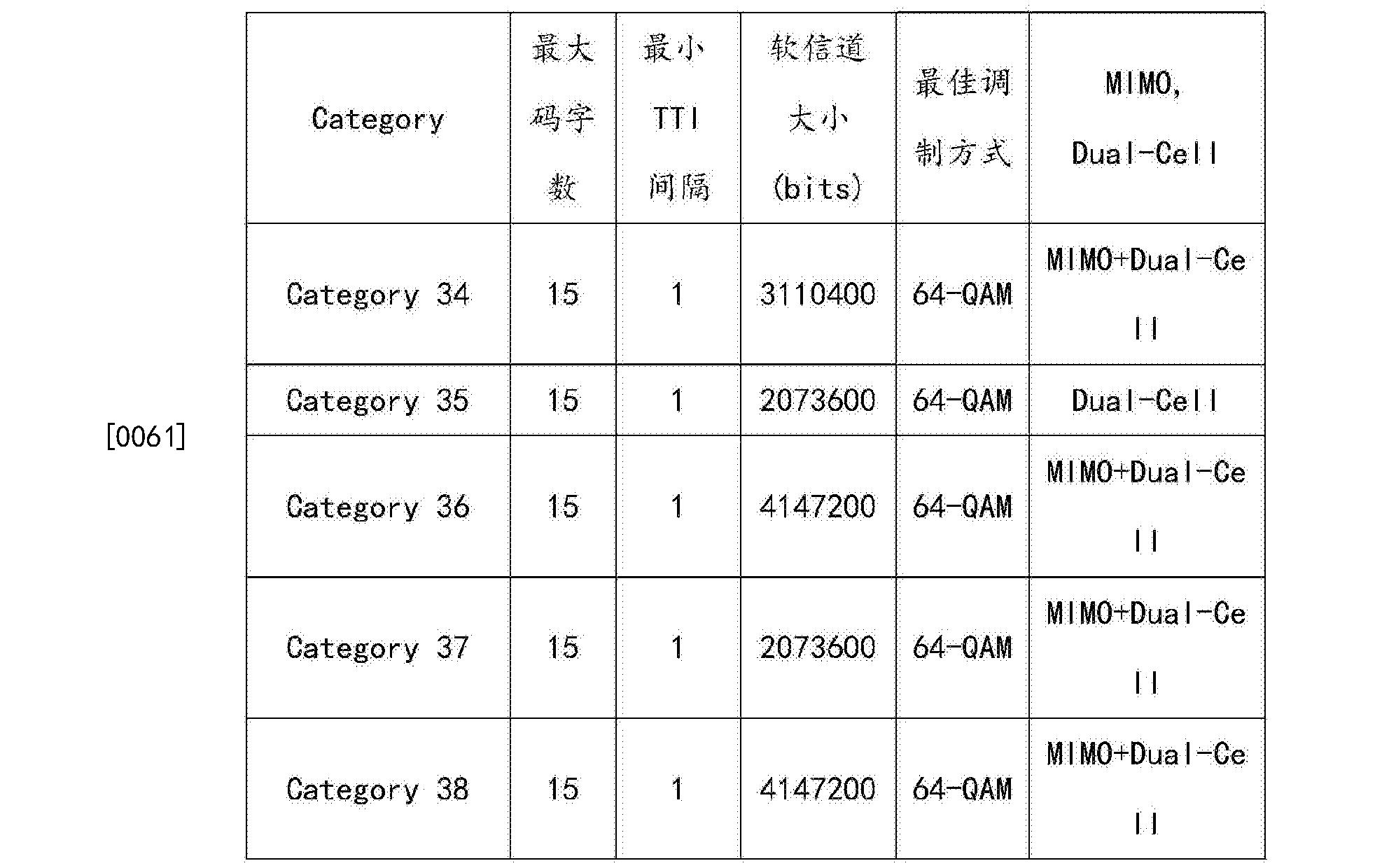 Figure CN103702351BD00101