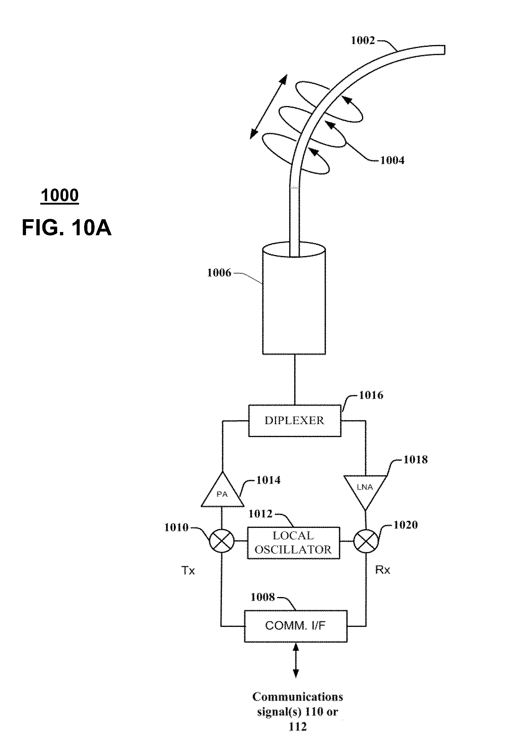 US10103422B2 - Method and apparatus for mounting network devices ...