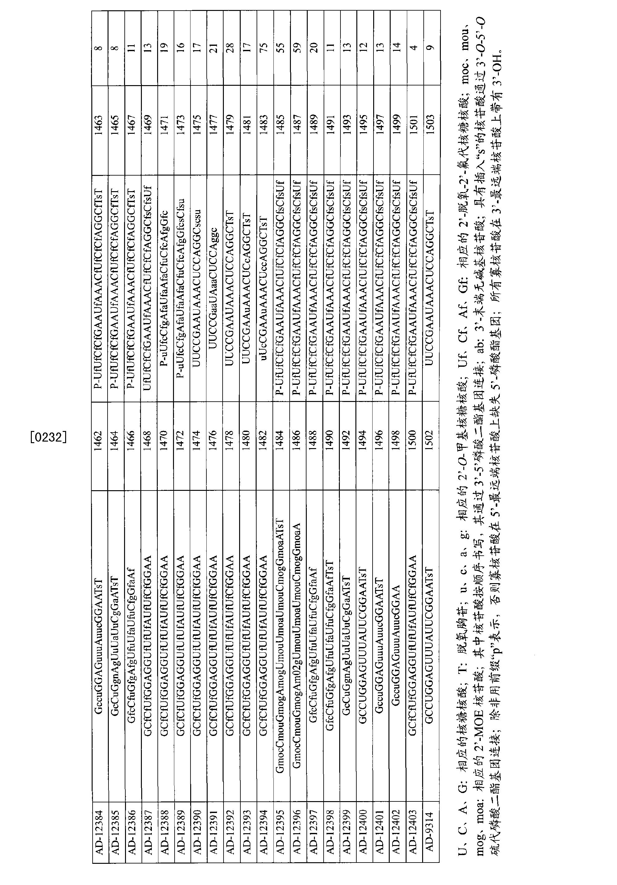 Figure CN103614375AD00601