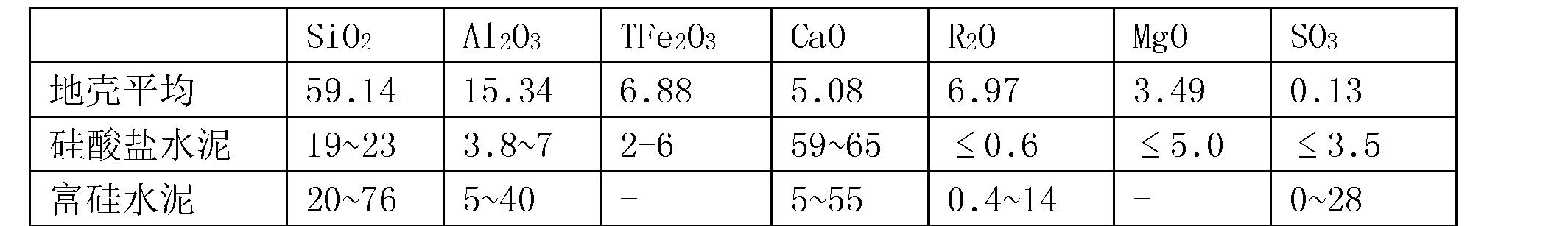 Figure CN105502973AD00051