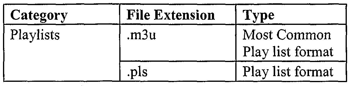 Figure imgf000088_0001