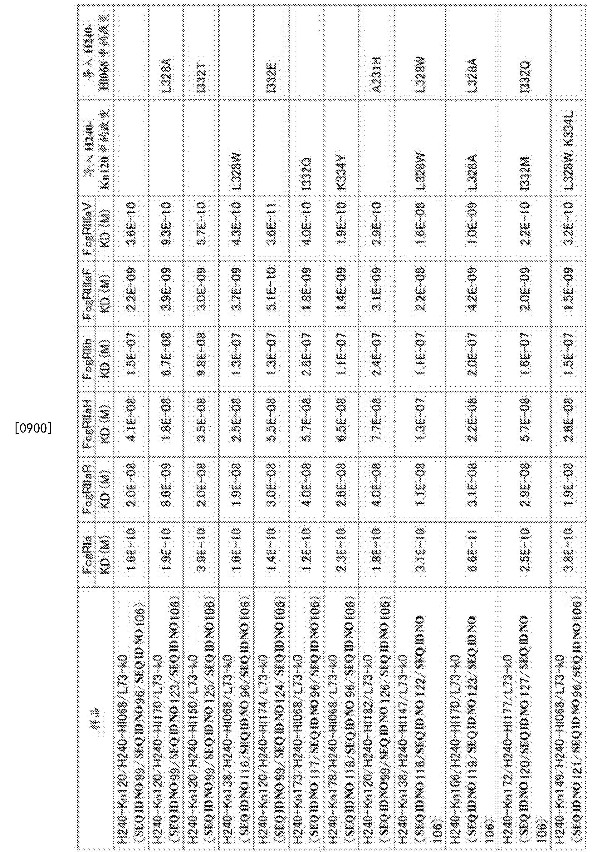 Figure CN105102618BD01701