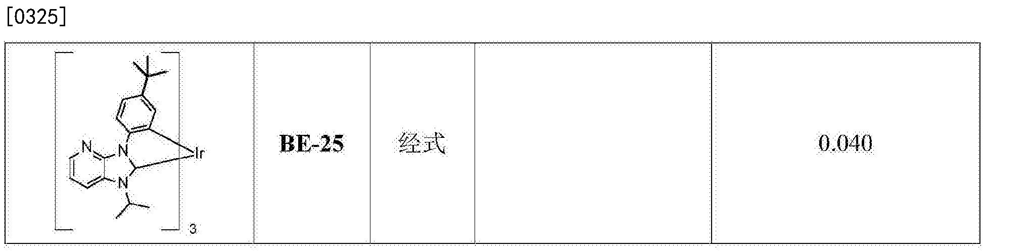 Figure CN107735880AD00591