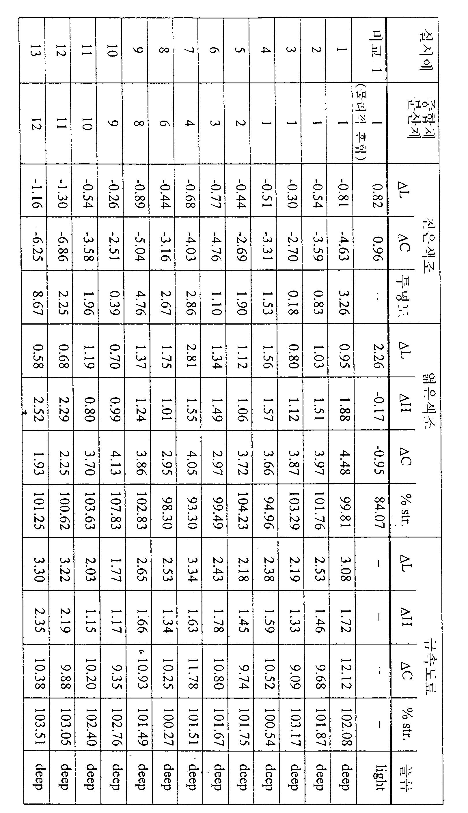 Figure 112000024511186-pat00001
