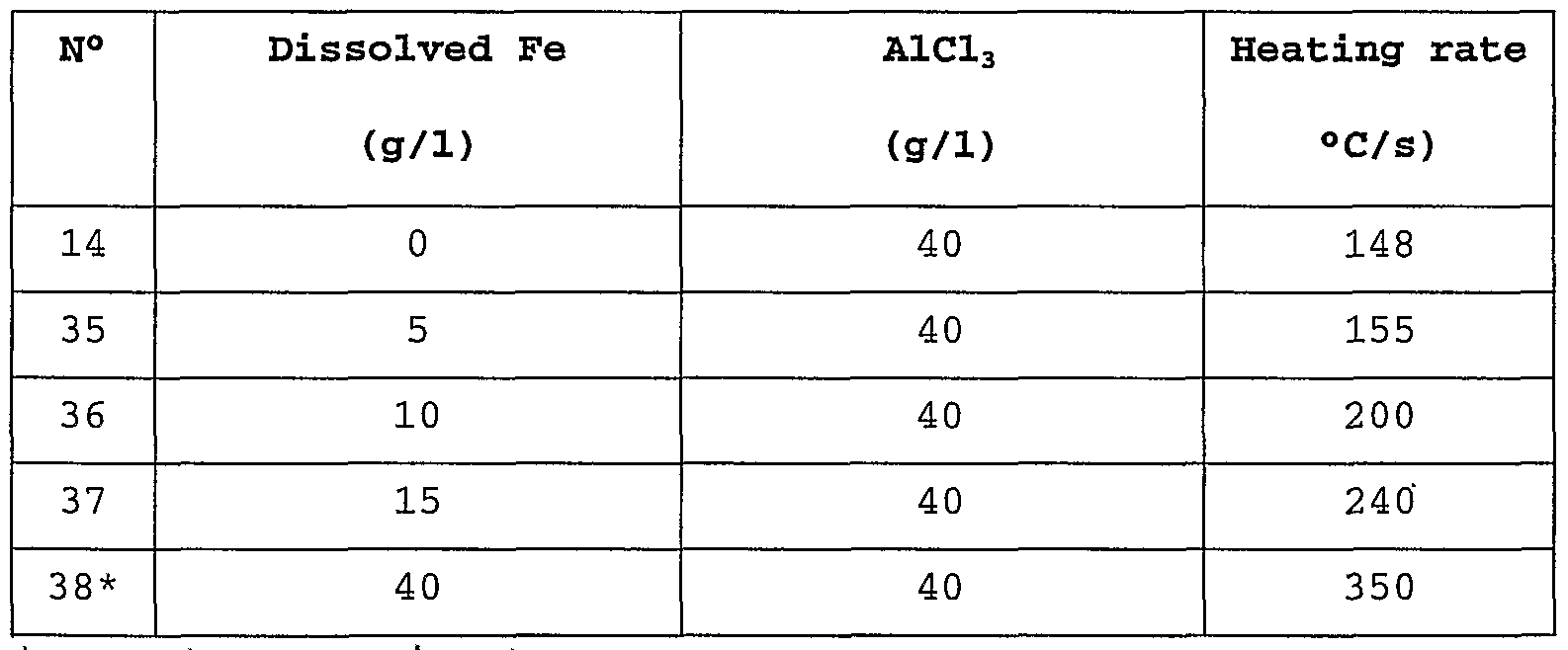 WO2005056867A2 - Heat transfer limiting flux and its use in