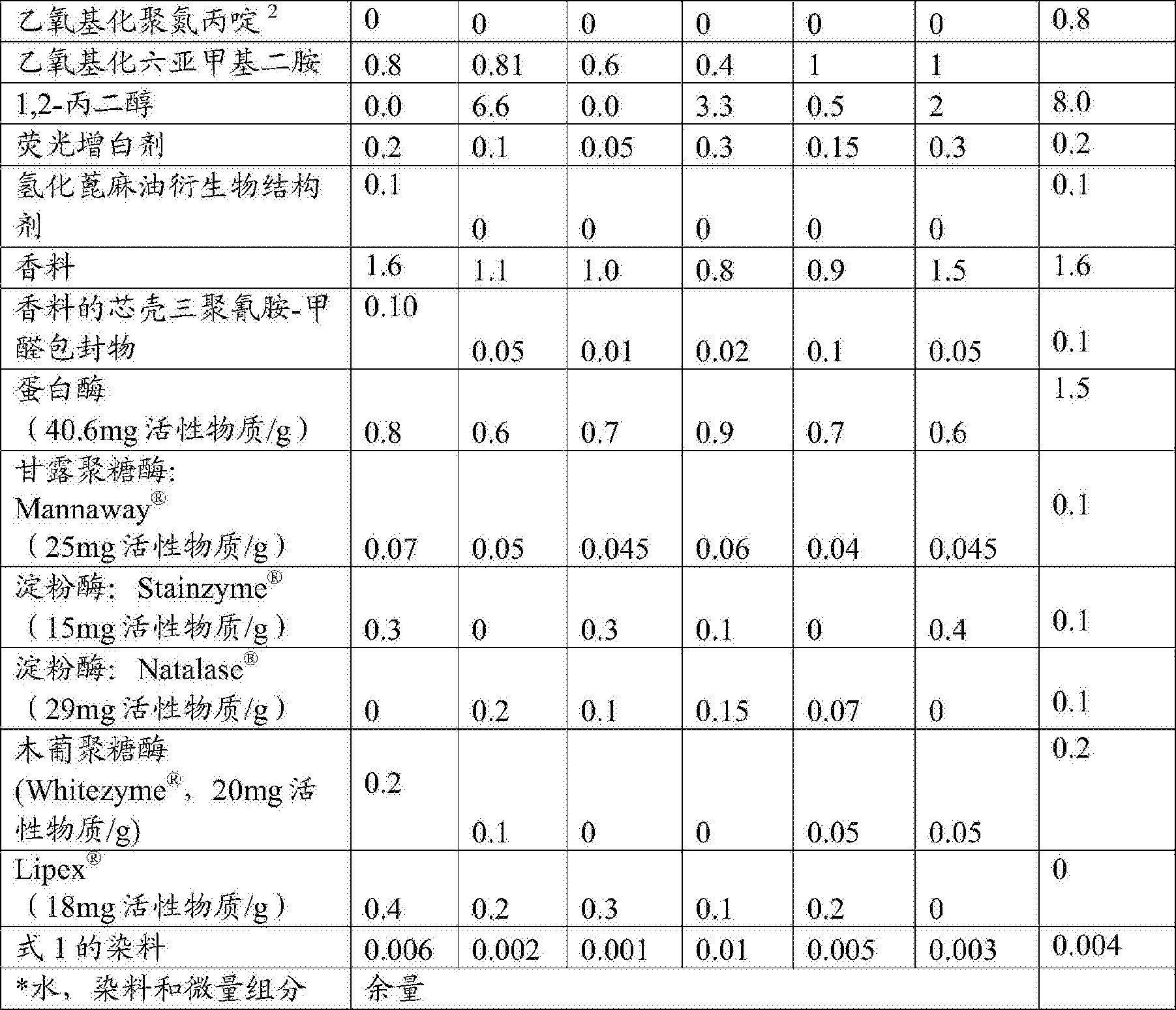 Figure CN104350106BD00511